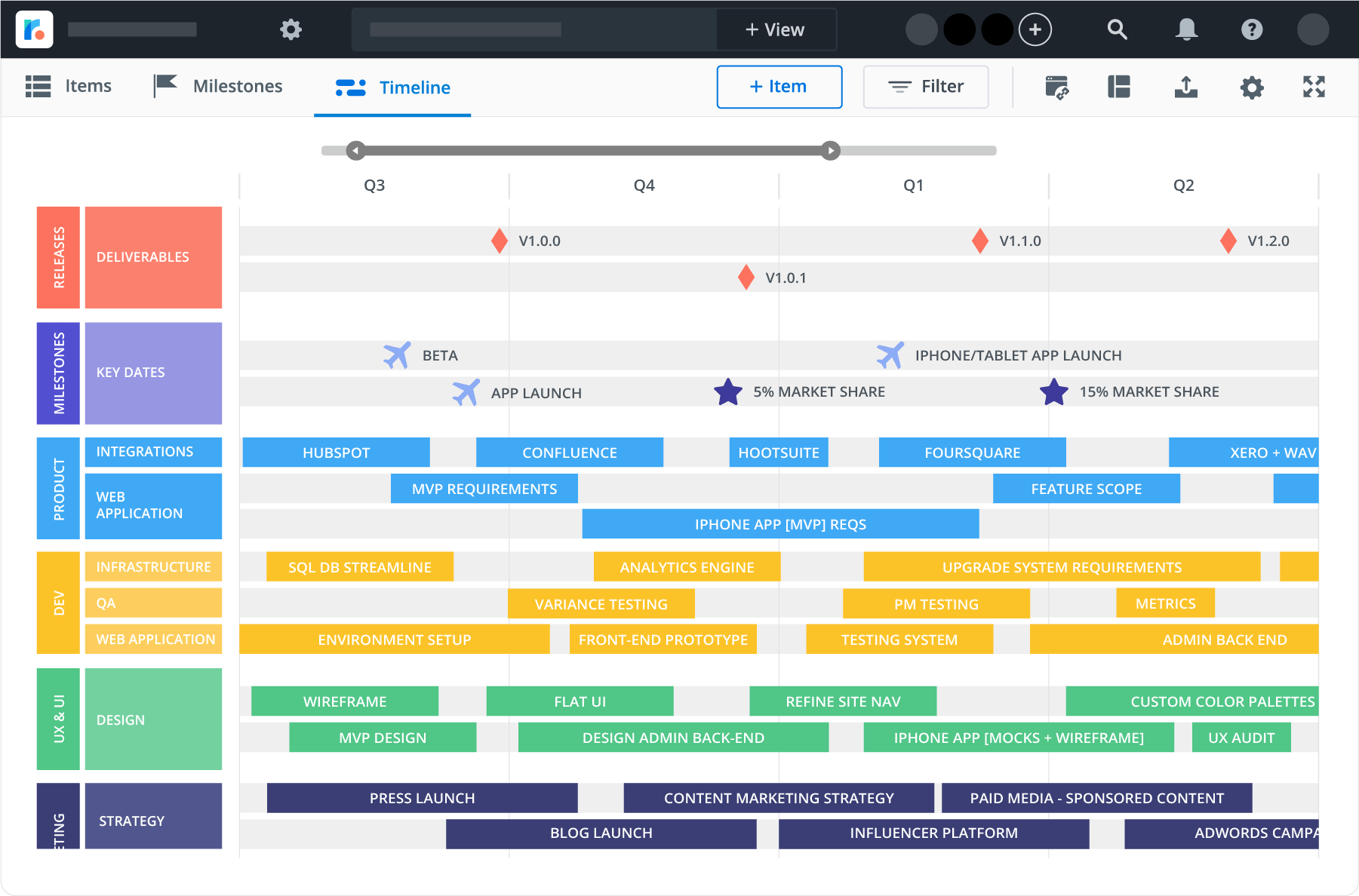 product development timeline view roadmap