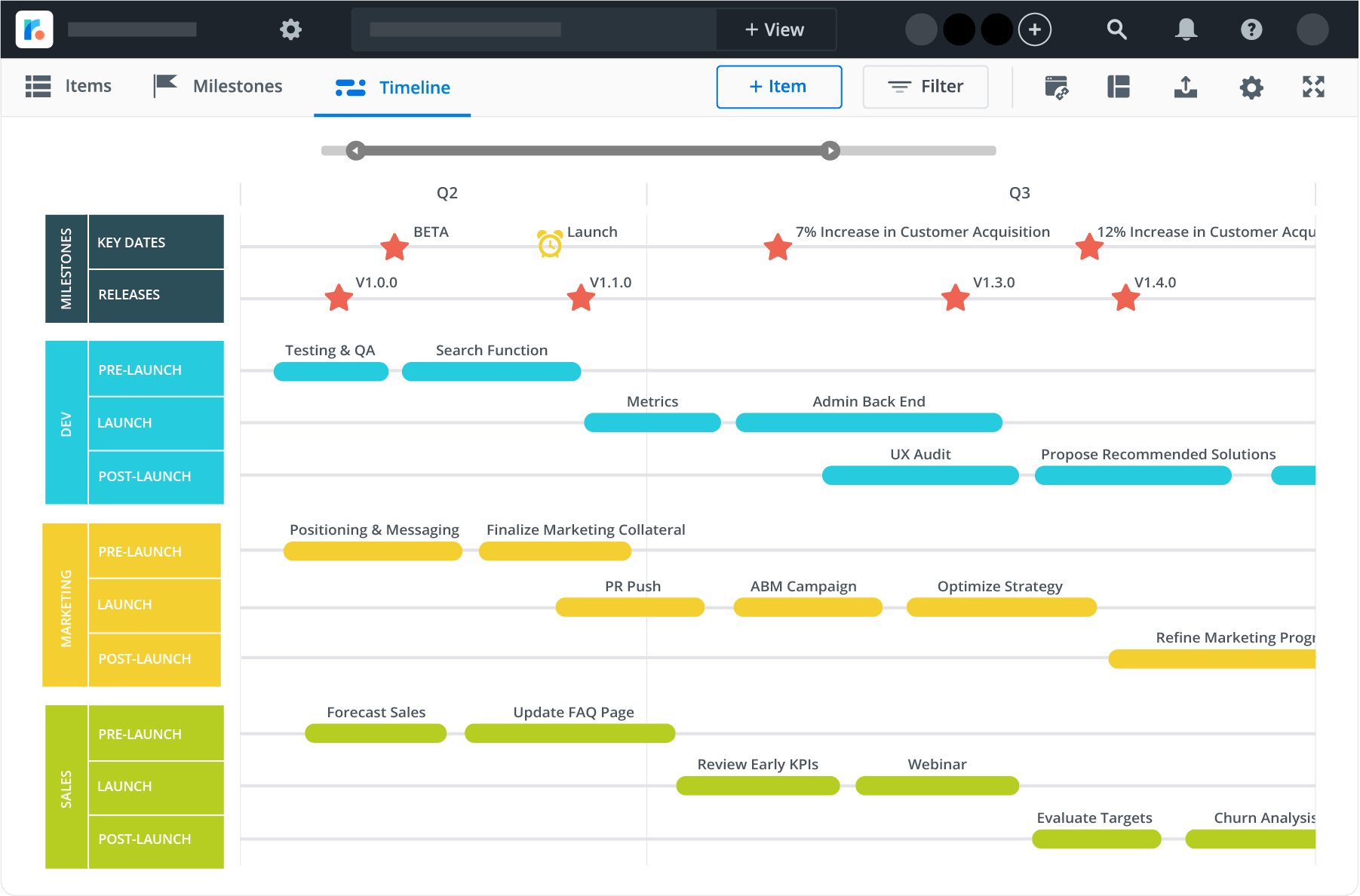 product launch timeline view roadmap