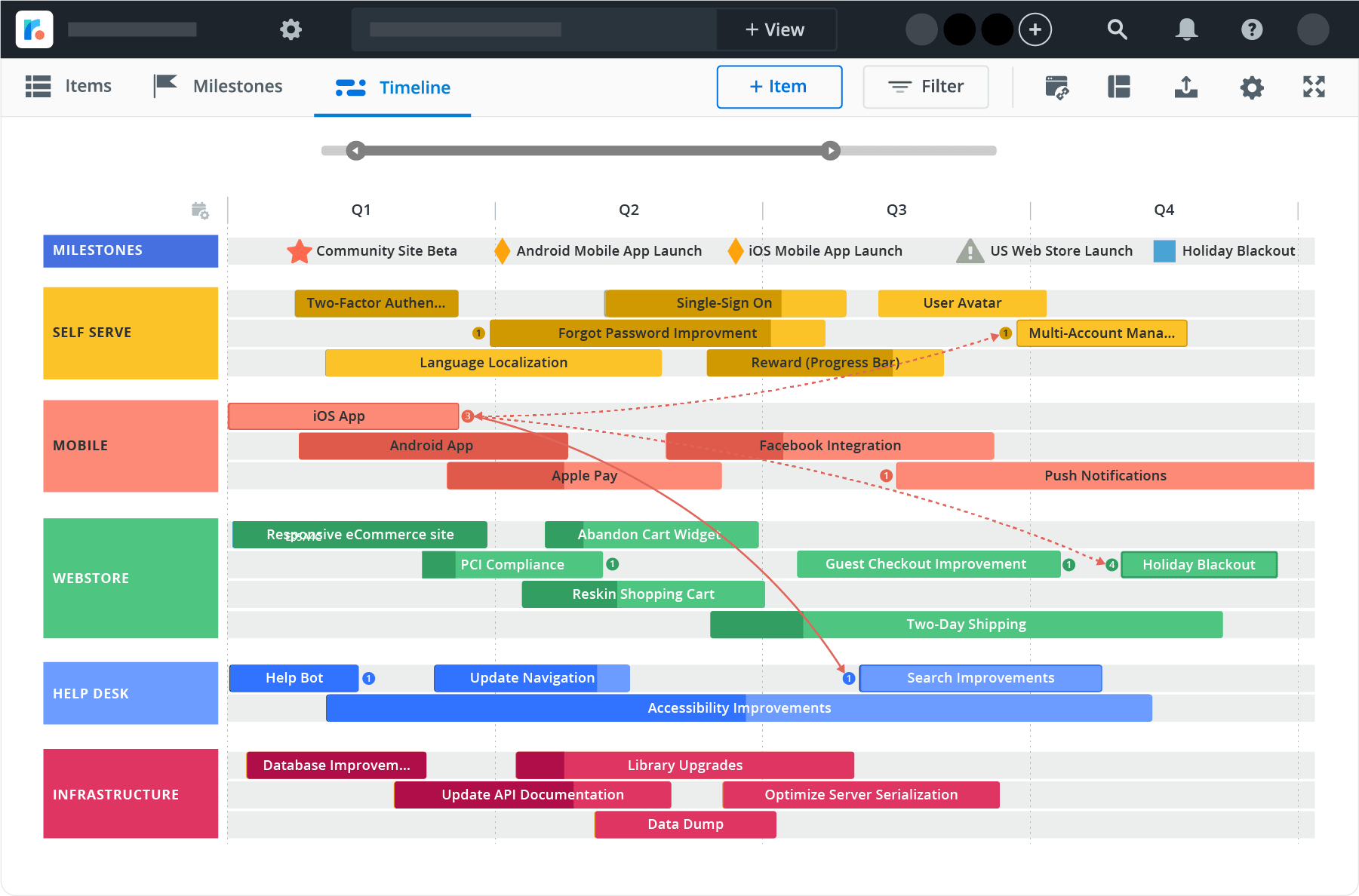 product timeline view roadmap