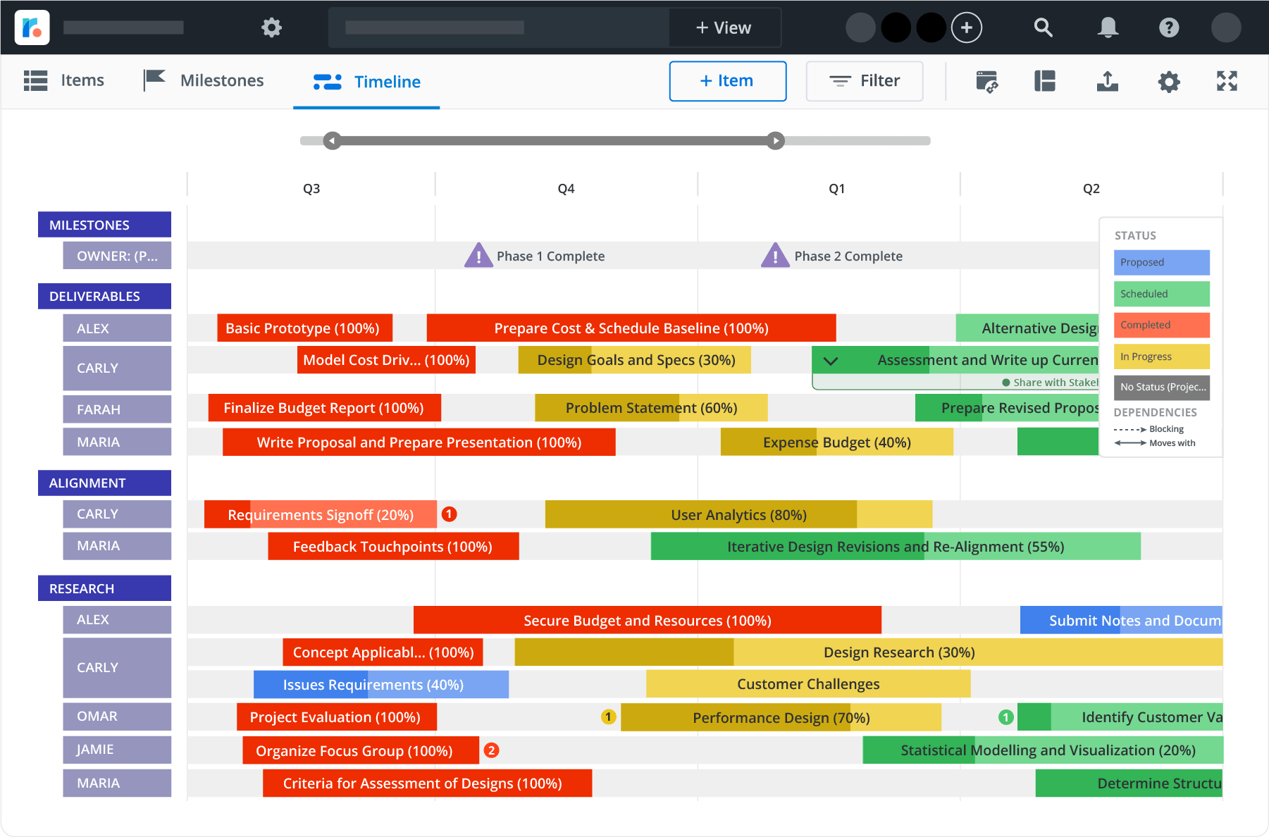 project timeline view roadmap