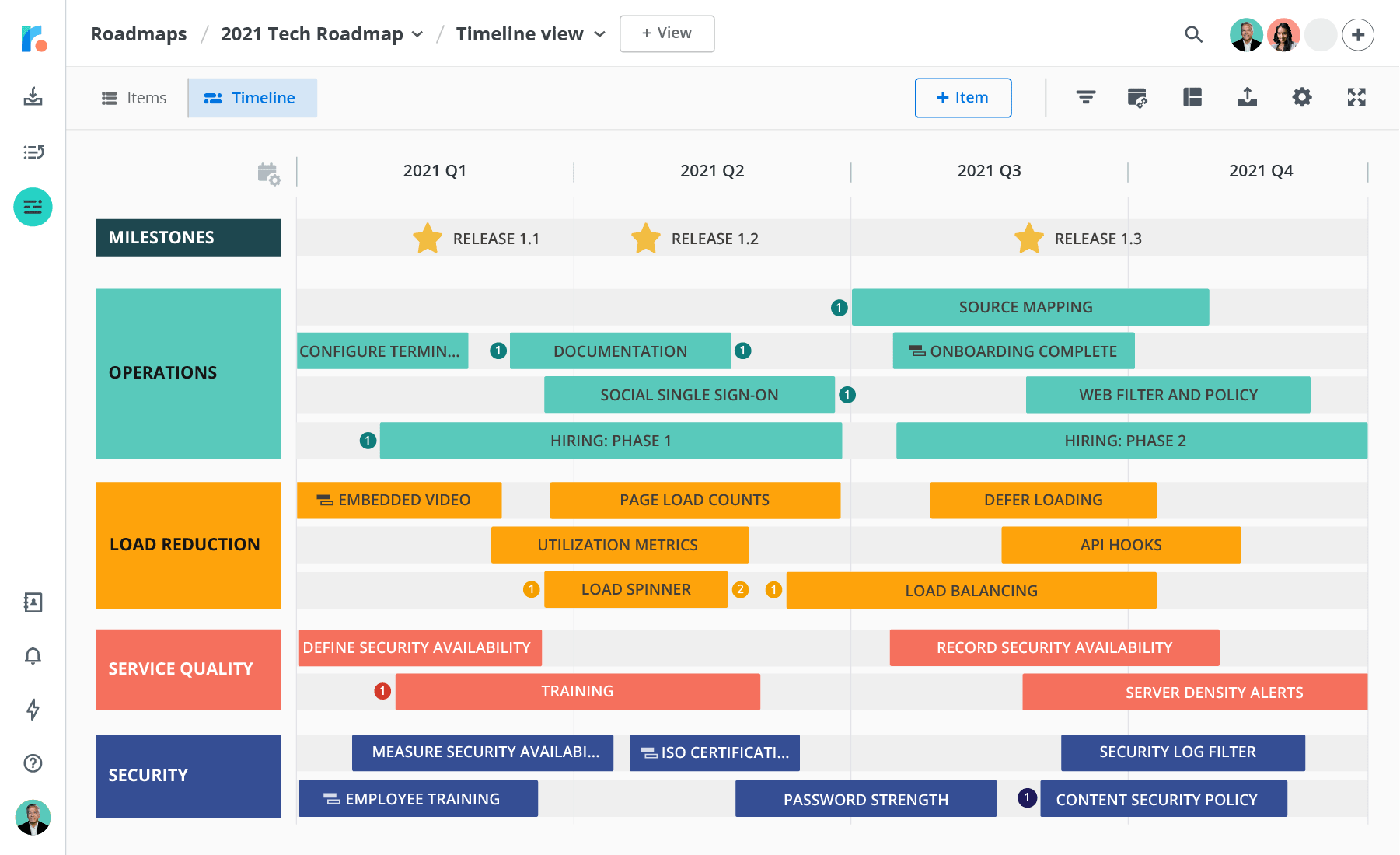 Product strategy timeline roadmap