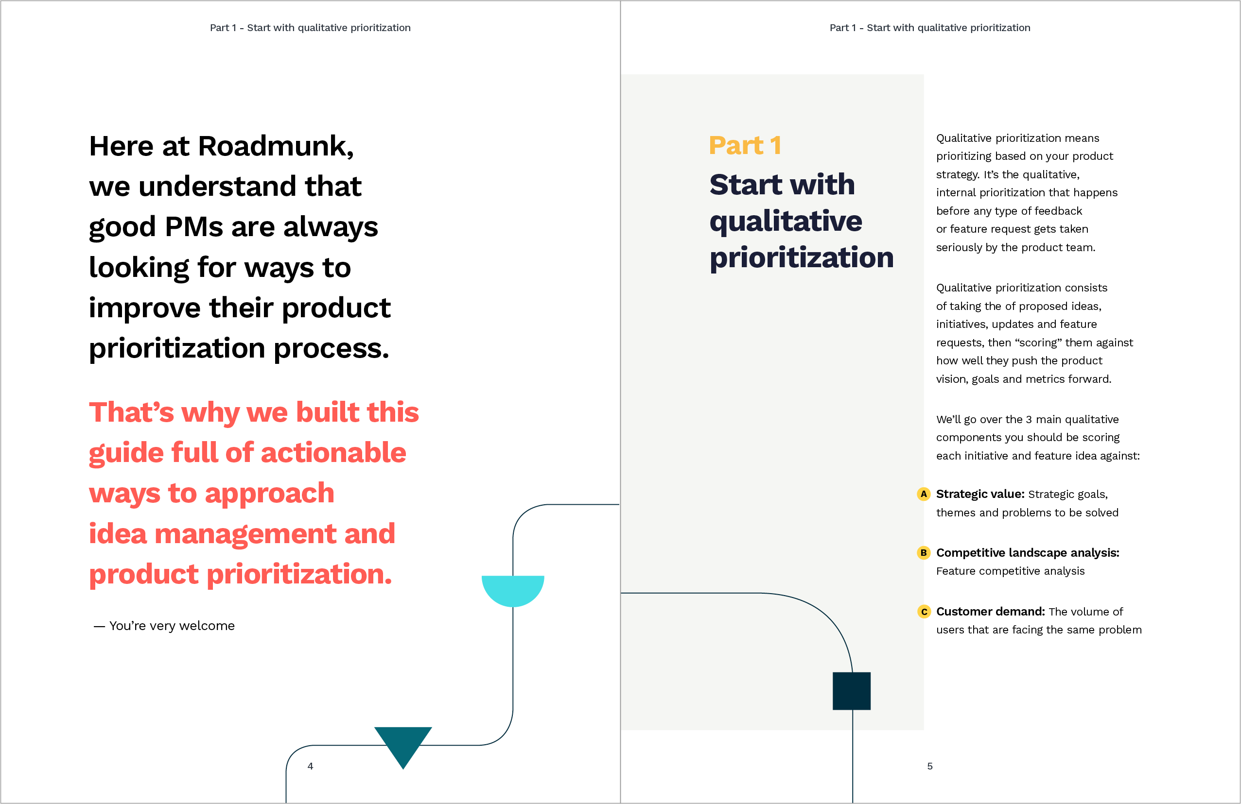 Part 1 spread: Start with qualitative prioritization