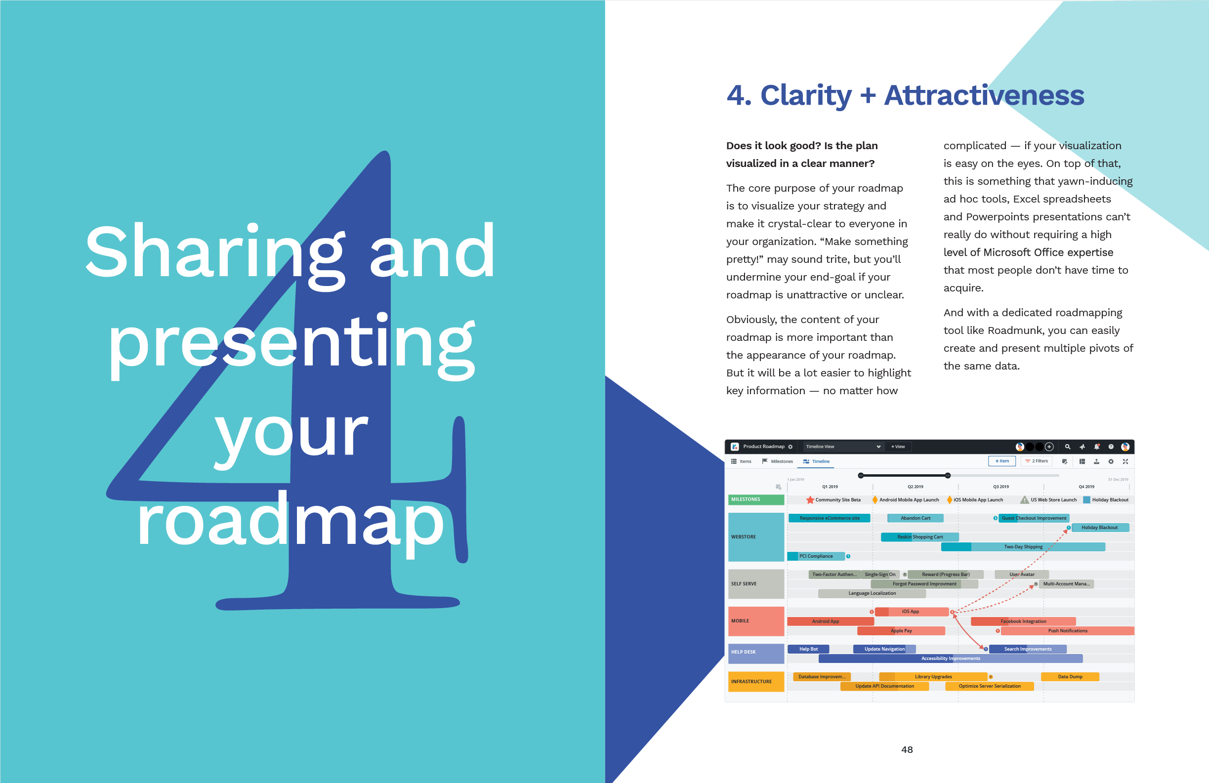 Chapter four: sharing and presenting your roadmap