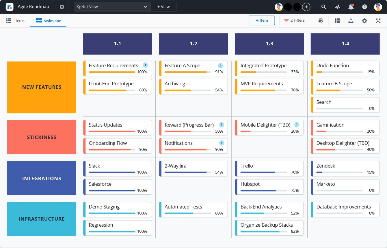 Product Roadmap Software Roadmap Tool Roadmunk