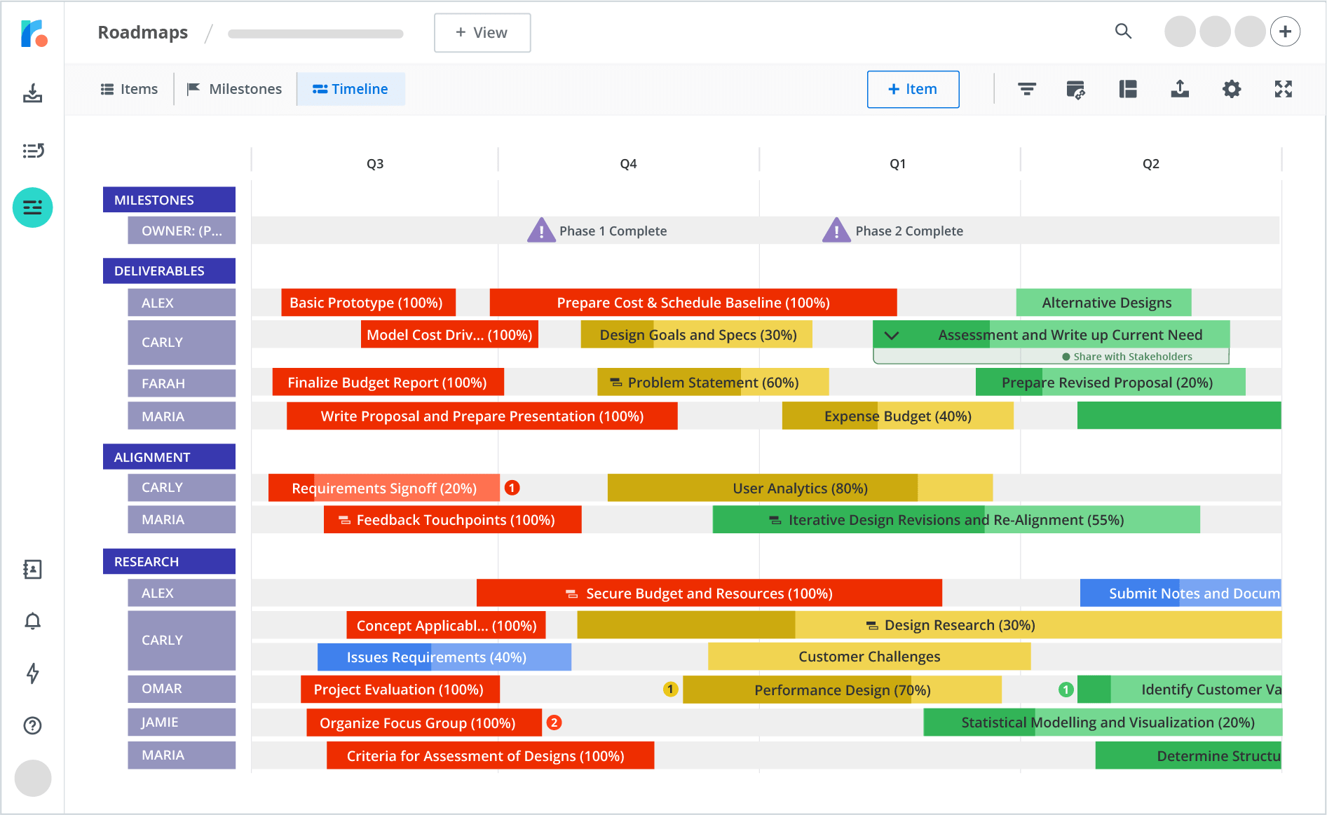 Project Roadmap - Template and Examples | Roadmunk